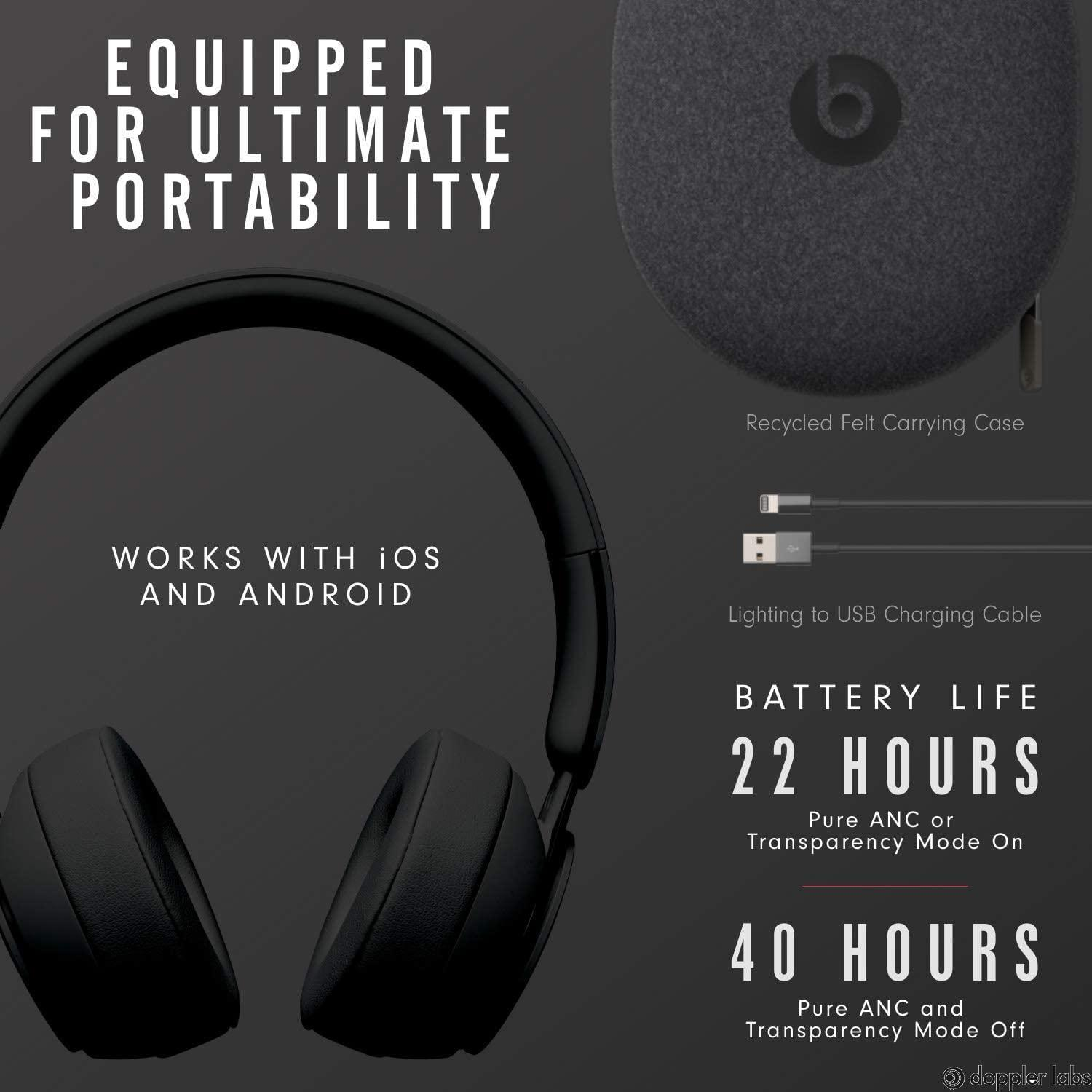 Beats Solo Pro has a maximum battery life of 40 hours