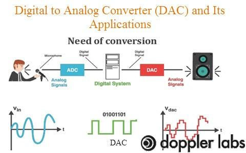 What is a DAC