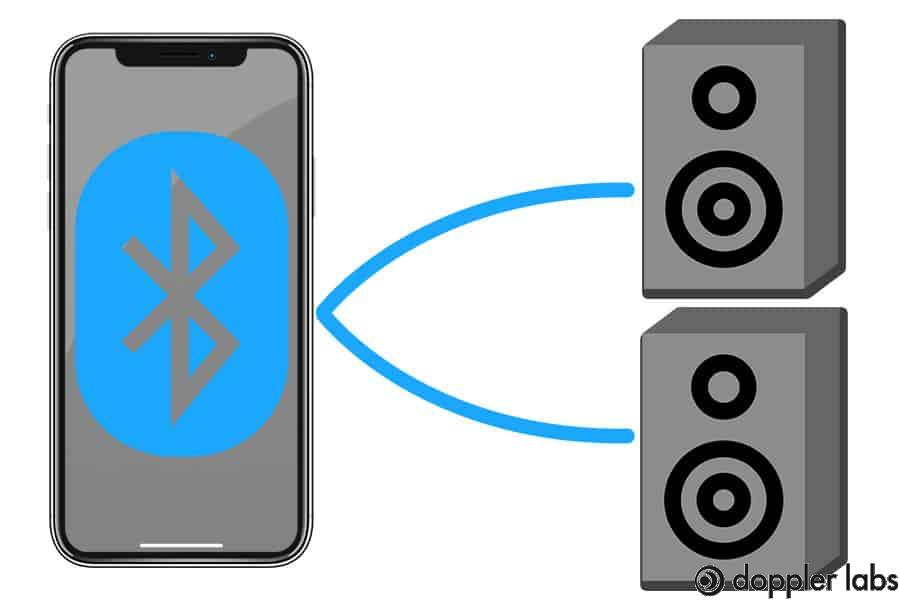 Make sure two devices are compatible with each other